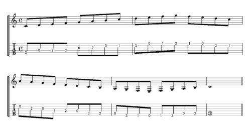 5弦の3フレットの「ド」(薬指で押さえる)から上行するパターン