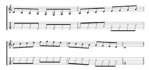 5弦の3フレットの「ド」(薬指で押さえる)から下降してから上行するパターン