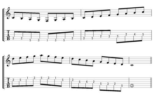 5弦3フレットの「ド」を中指から下行してから上行するパターン