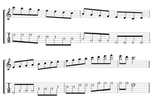 Cmajor scale position 4-10