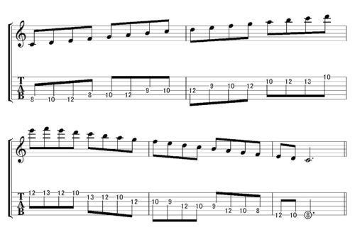 Cmajor scale position 4-6