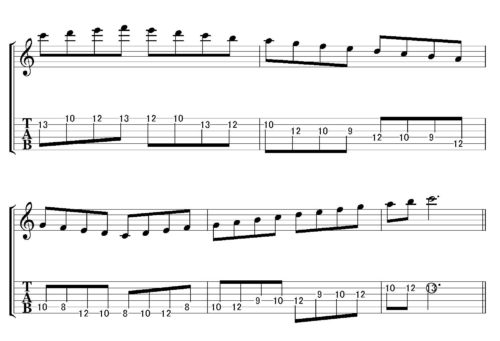 Cmajor scale position 4-9